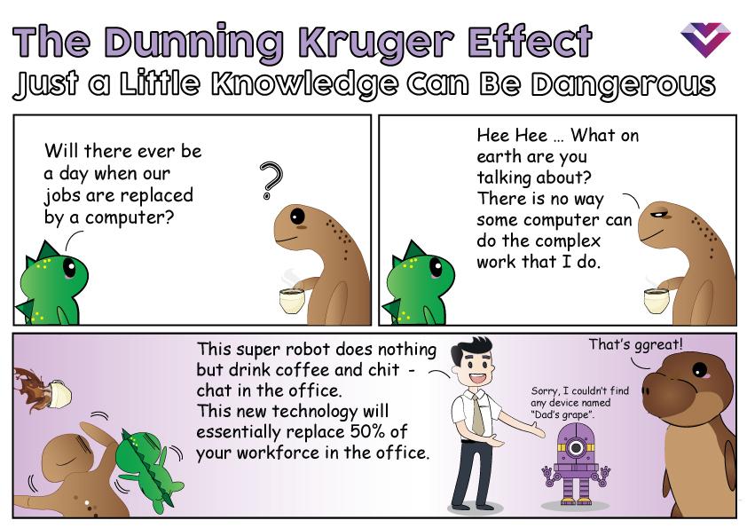 #DunningKrugerEffect